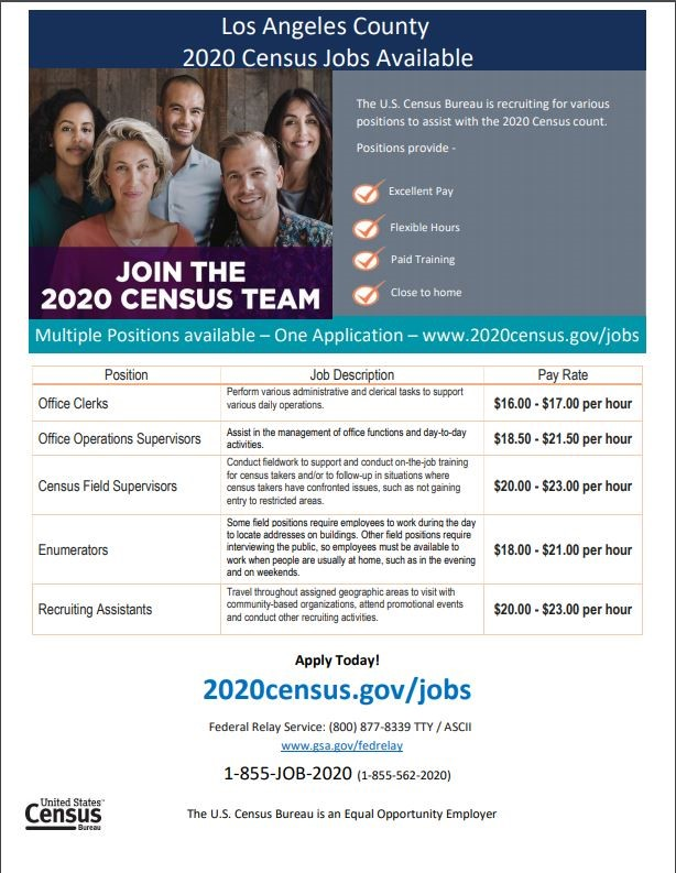 U.S. Census is Hiring!